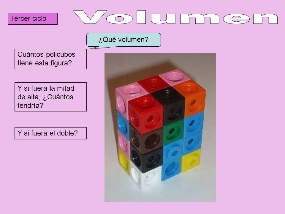 Volumen Tercer ciclo ¿Qué volumen