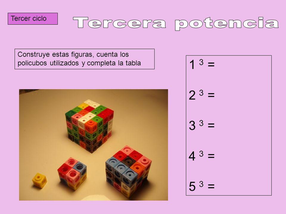 Tercera potencia 1 3 = 2 3 = 3 3 = 4 3 = 5 3 = Tercer ciclo