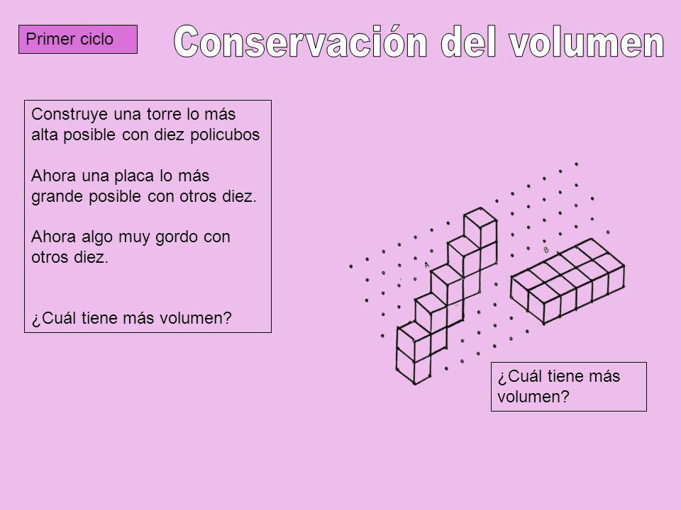 Conservación del volumen