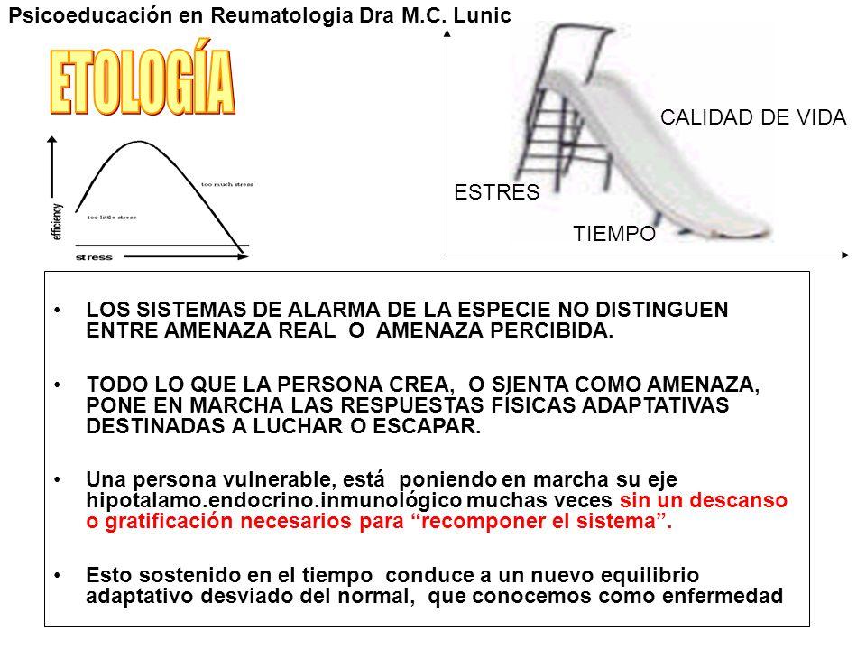 ETOLOGÍA Psicoeducación en Reumatologia Dra M.C. Lunic CALIDAD DE VIDA