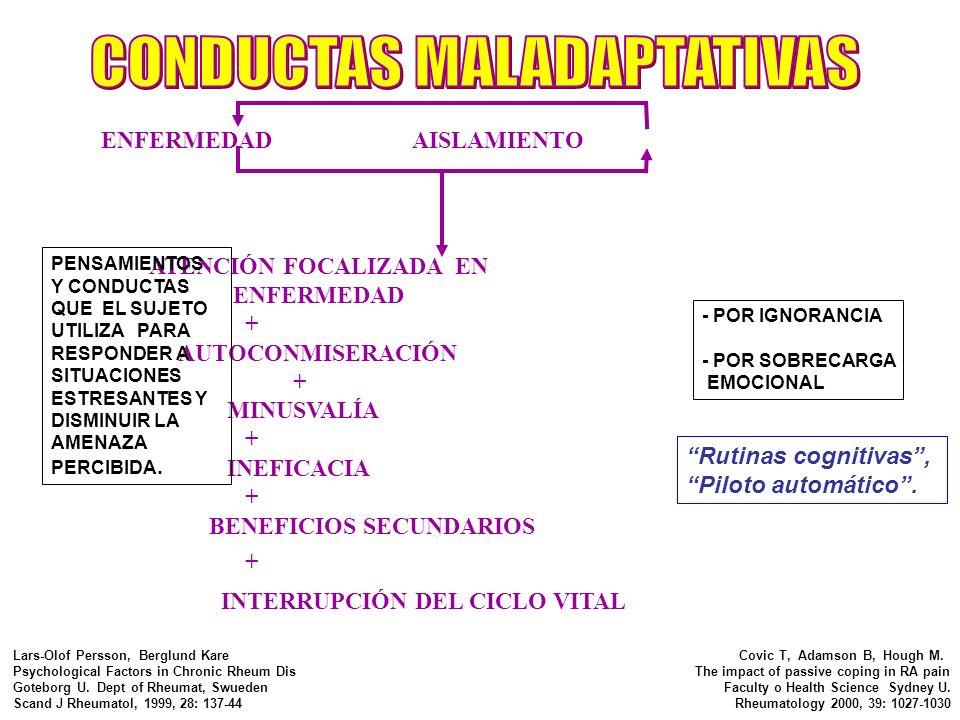 CONDUCTAS MALADAPTATIVAS