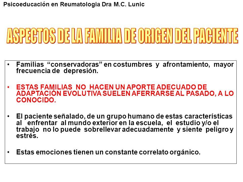 ASPECTOS DE LA FAMILIA DE ORIGEN DEL PACIENTE