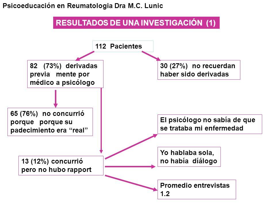 RESULTADOS DE UNA INVESTIGACIÓN (1)