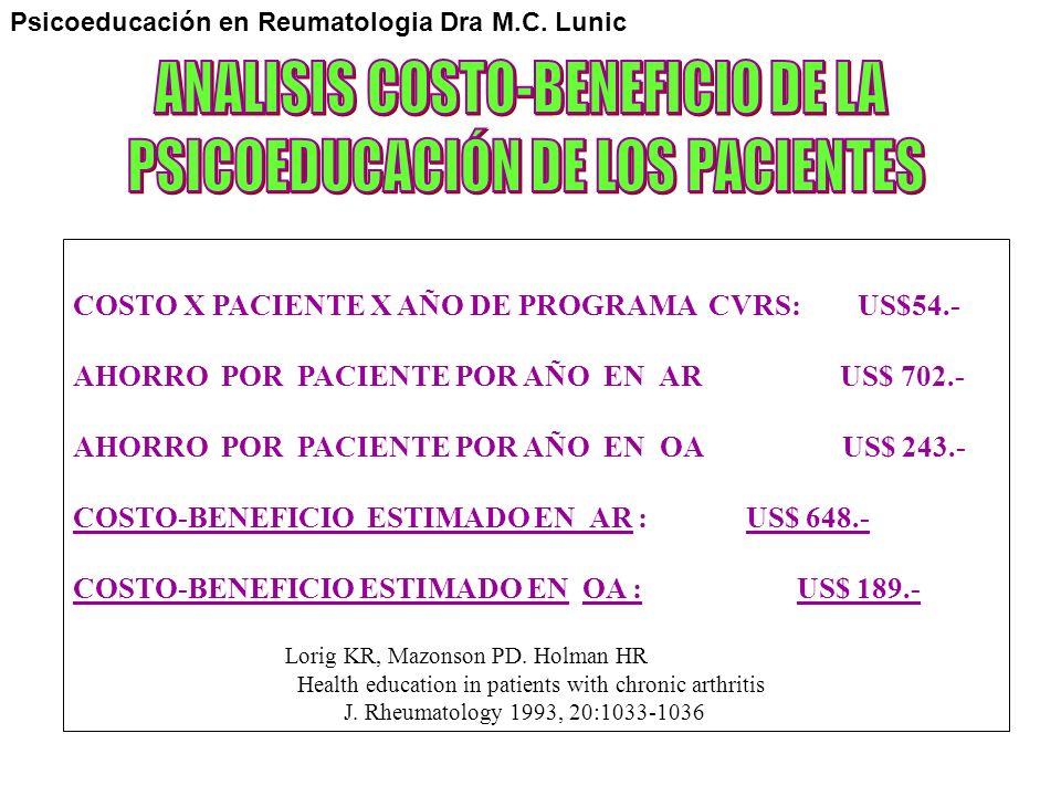 ANALISIS COSTO-BENEFICIO DE LA PSICOEDUCACIÓN DE LOS PACIENTES