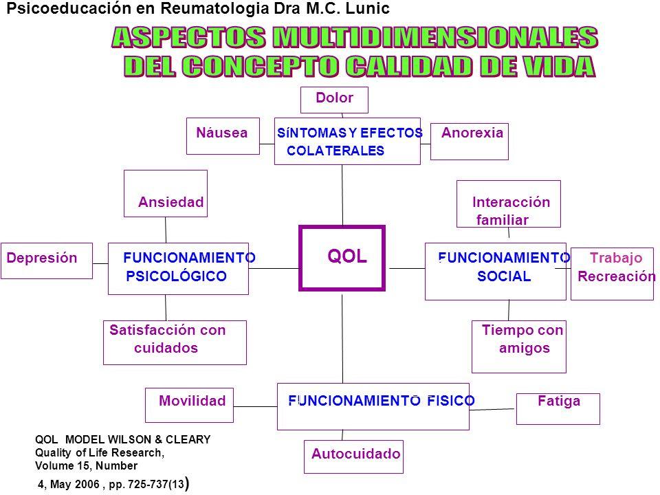 ASPECTOS MULTIDIMENSIONALES DEL CONCEPTO CALIDAD DE VIDA