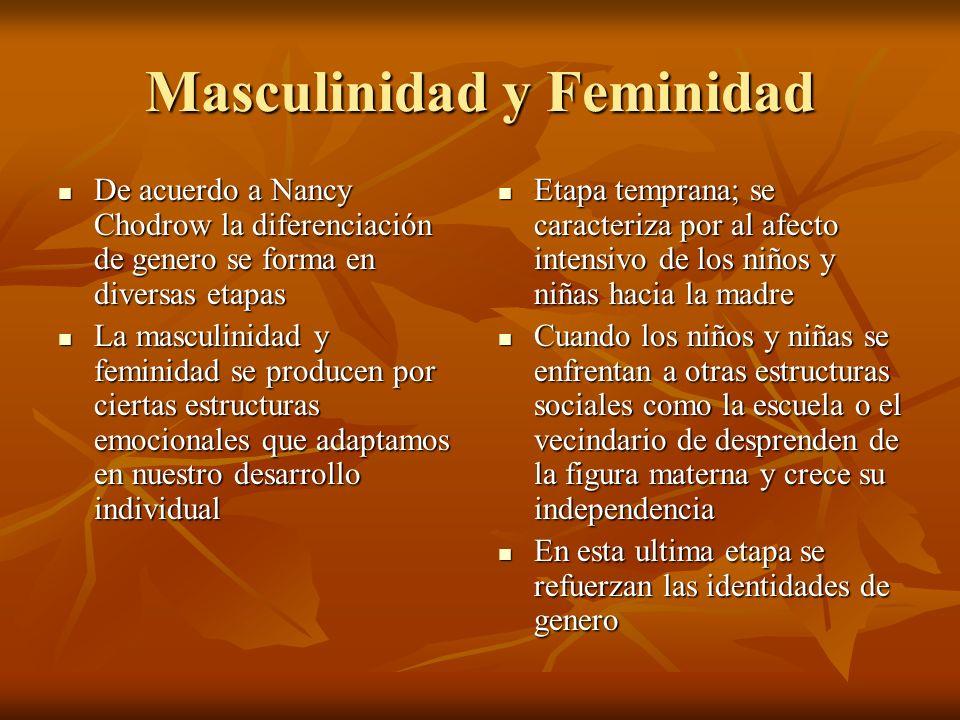 Masculinidad y Feminidad