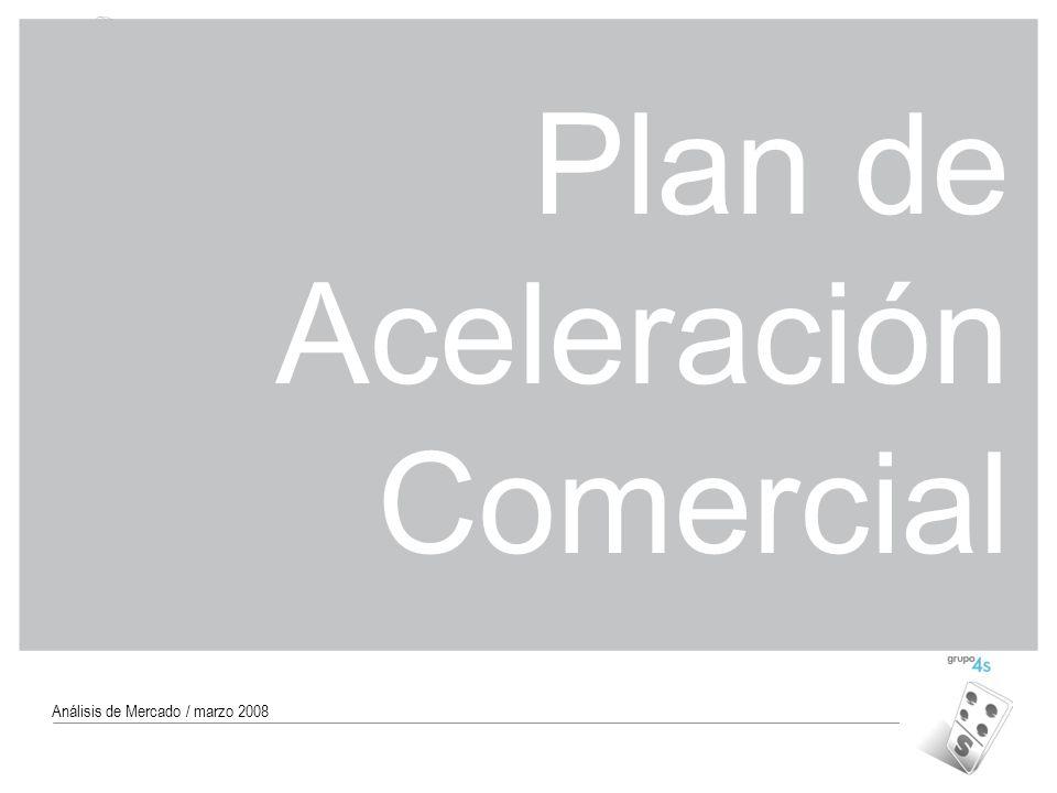 Plan de Aceleración Comercial
