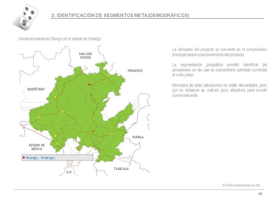 2. IDENTIFICACIÓN DE SEGMENTOS META (DEMOGRÁFICOS)