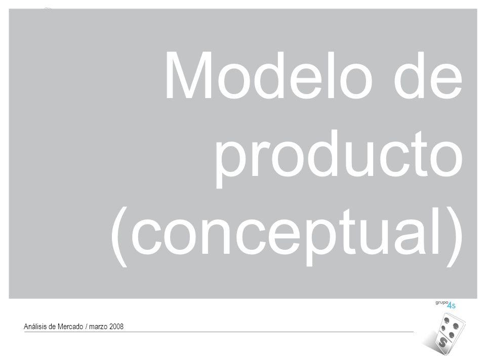 Modelo de producto (conceptual)
