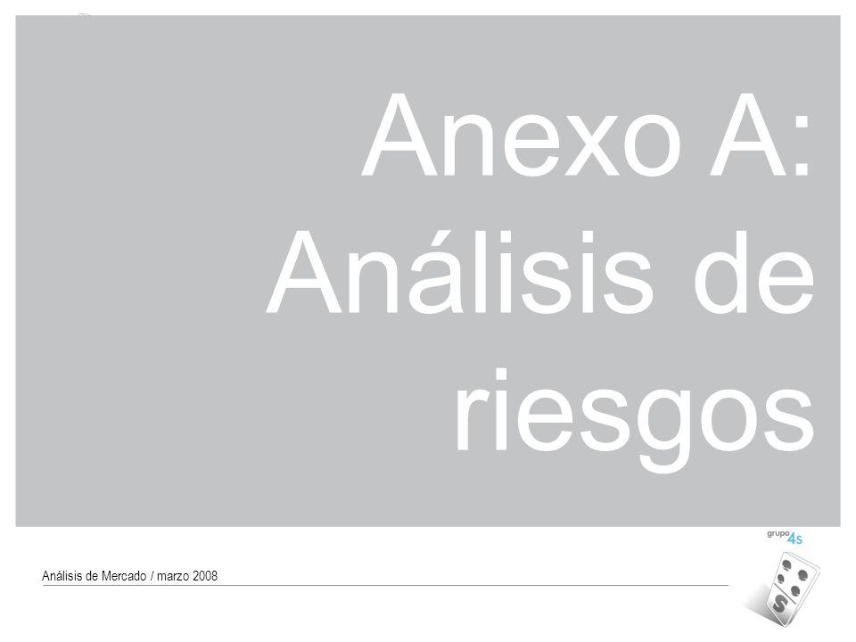 Anexo A: Análisis de riesgos