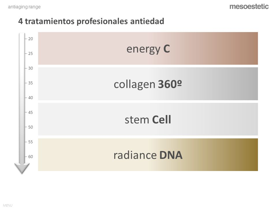 energy C collagen 360º stem Cell radiance DNA