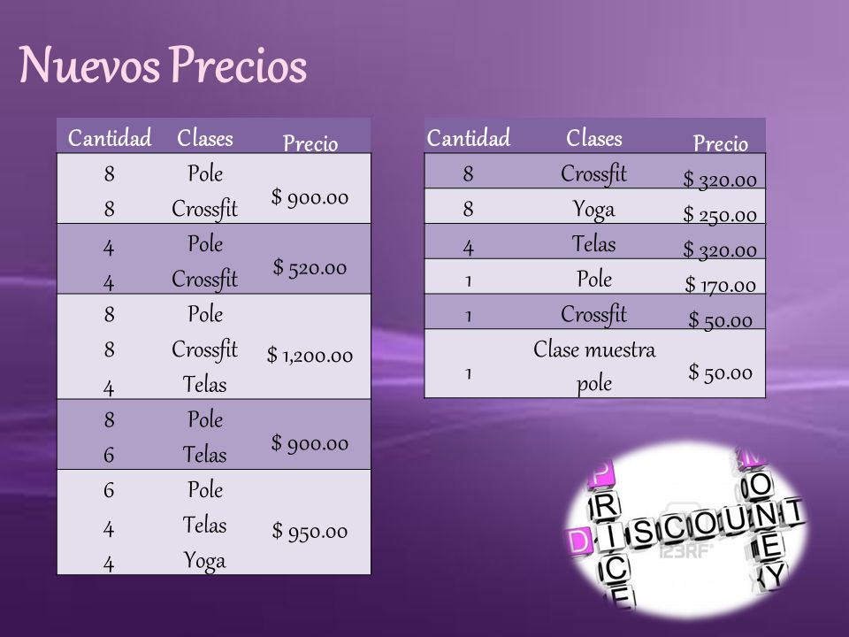 Nuevos Precios Cantidad Clases Precio 8 Pole $ 900.00 Crossfit 4