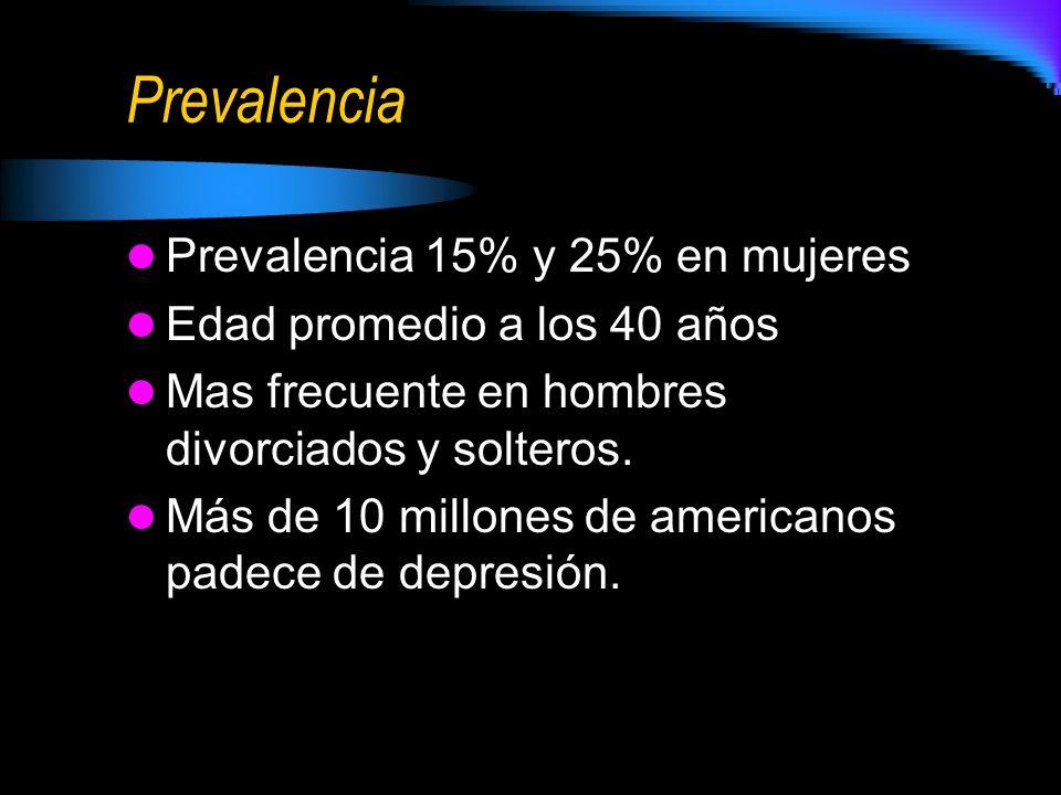 Prevalencia Prevalencia 15% y 25% en mujeres