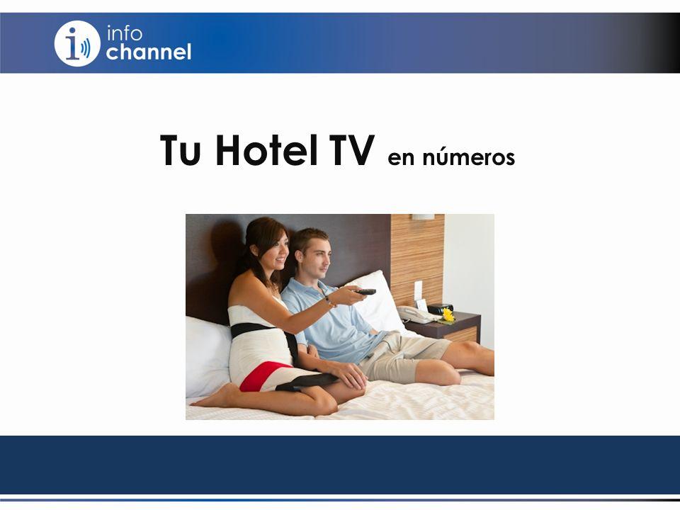 Tu Hotel TV en números
