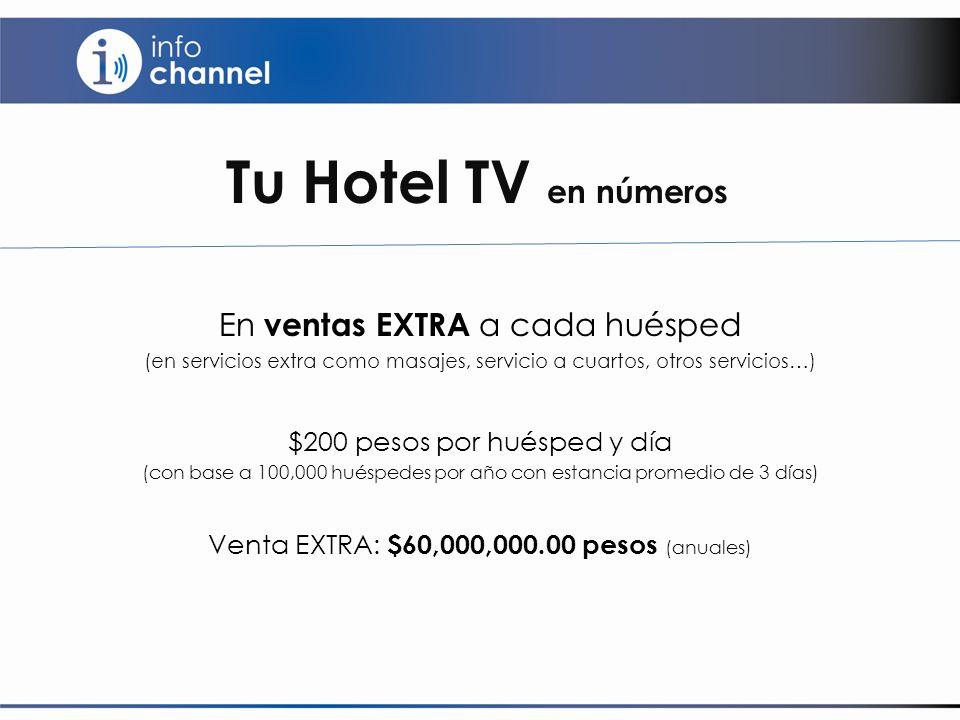 Tu Hotel TV en números En ventas EXTRA a cada huésped