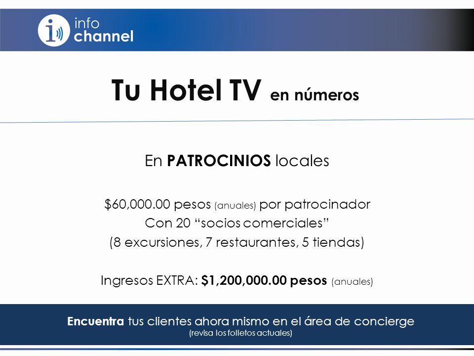 Tu Hotel TV en números En PATROCINIOS locales