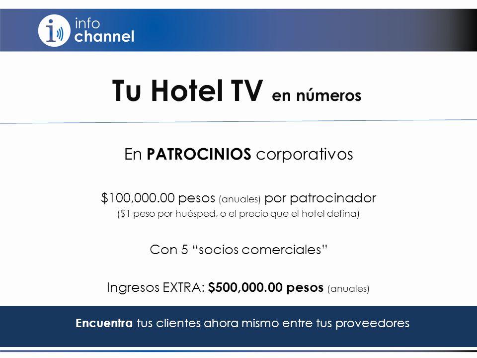 Tu Hotel TV en números En PATROCINIOS corporativos