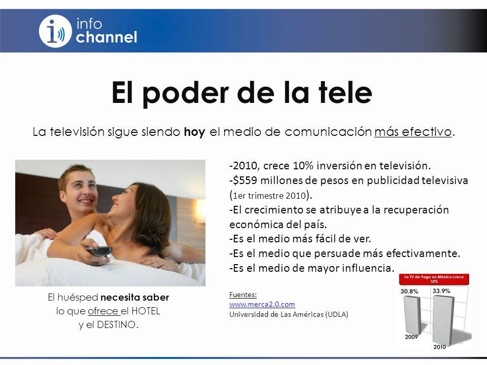 El poder de la tele La televisión sigue siendo hoy el medio de comunicación más efectivo. -2010, crece 10% inversión en televisión.