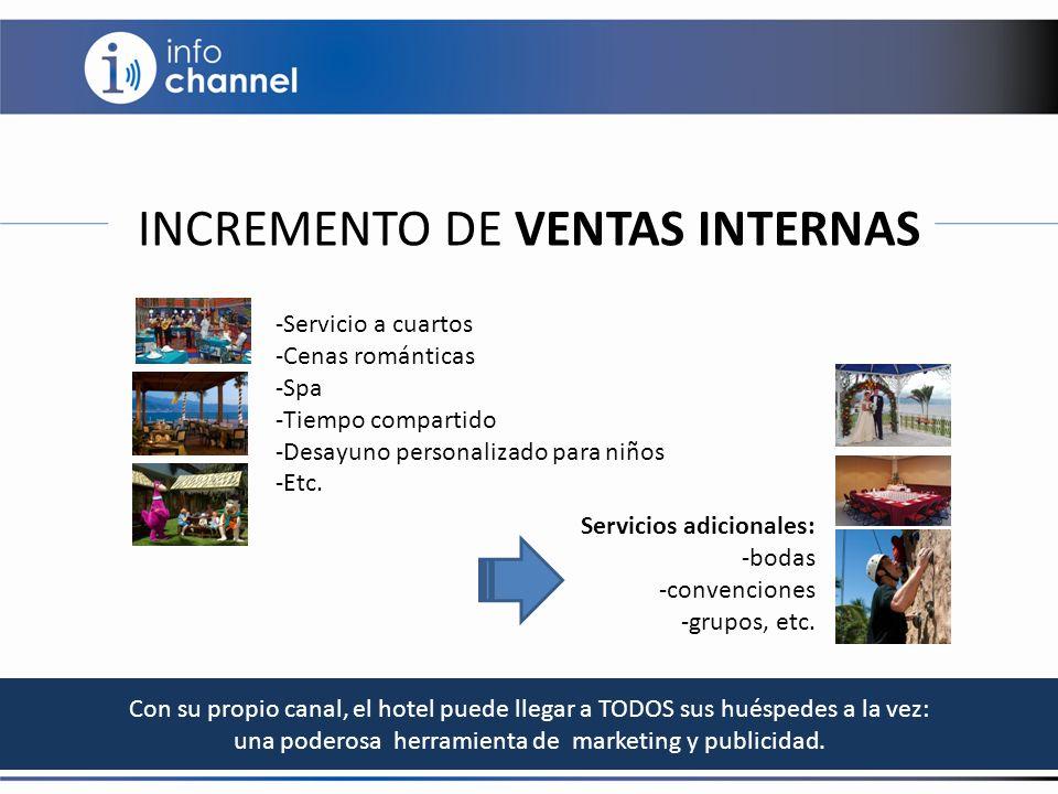 INCREMENTO DE VENTAS INTERNAS