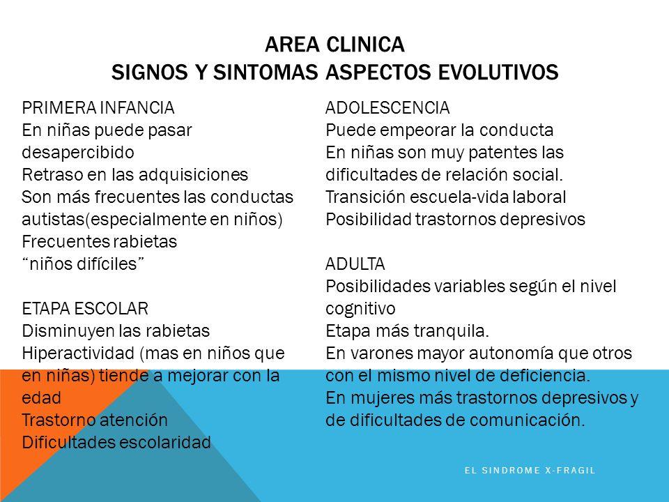 Area clinica signos y sintomas ASPECTOS EVOLUTIVOS