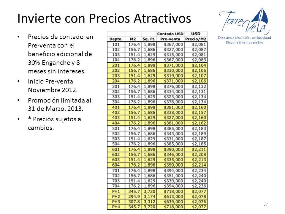Invierte con Precios Atractivos