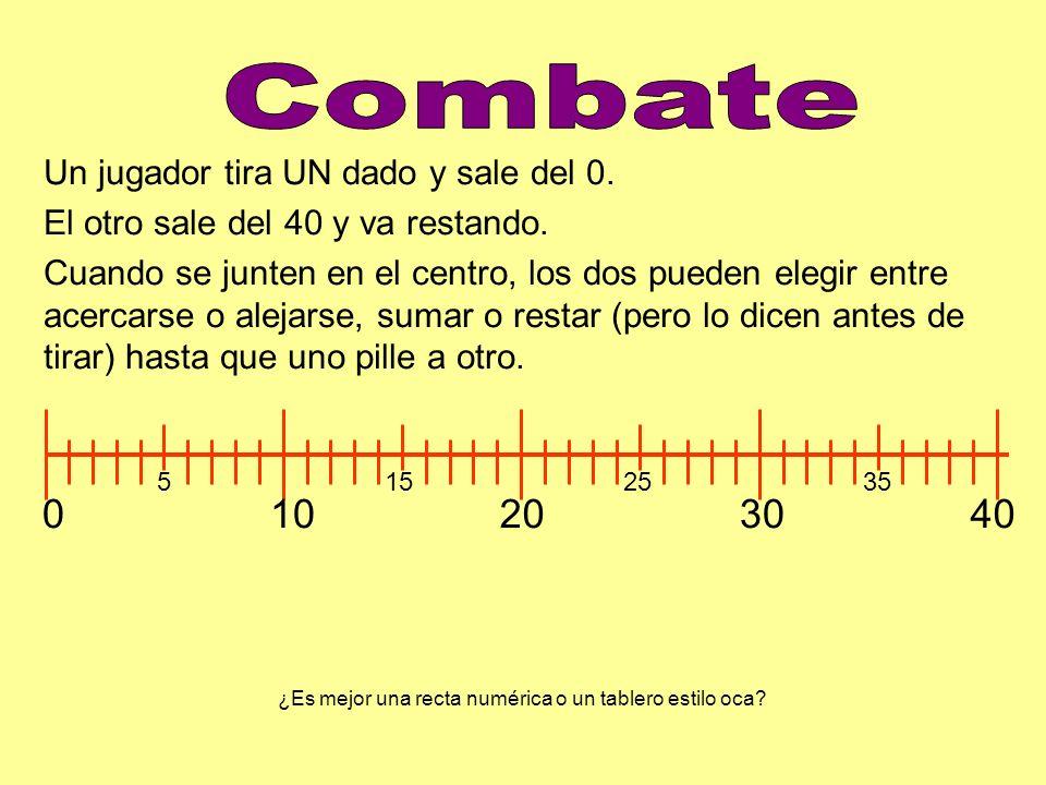 Combate 10 20 30 40 Un jugador tira UN dado y sale del 0.