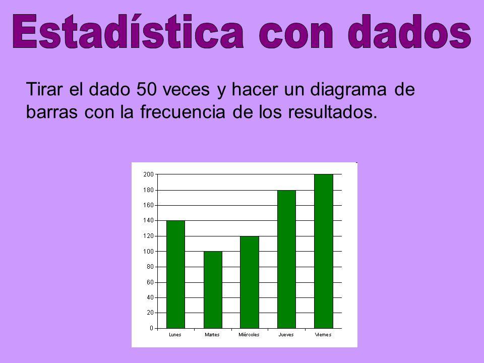 Estadística con dadosTirar el dado 50 veces y hacer un diagrama de barras con la frecuencia de los resultados.