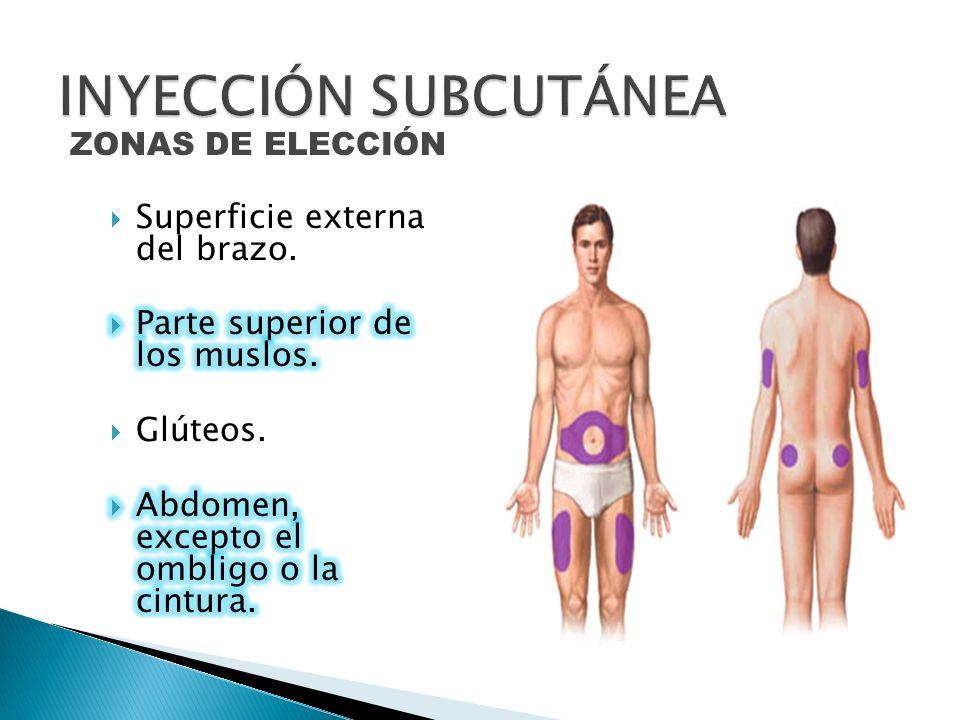 INYECCIÓN SUBCUTÁNEA Superficie externa del brazo.