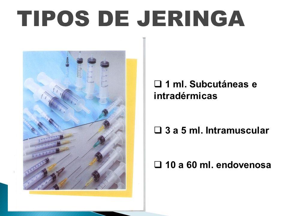 TIPOS DE JERINGA 1 ml. Subcutáneas e intradérmicas