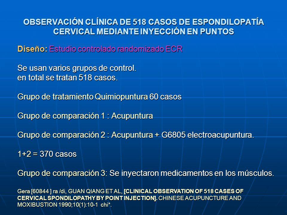 Diseño: Estudio controlado randomizado ECR