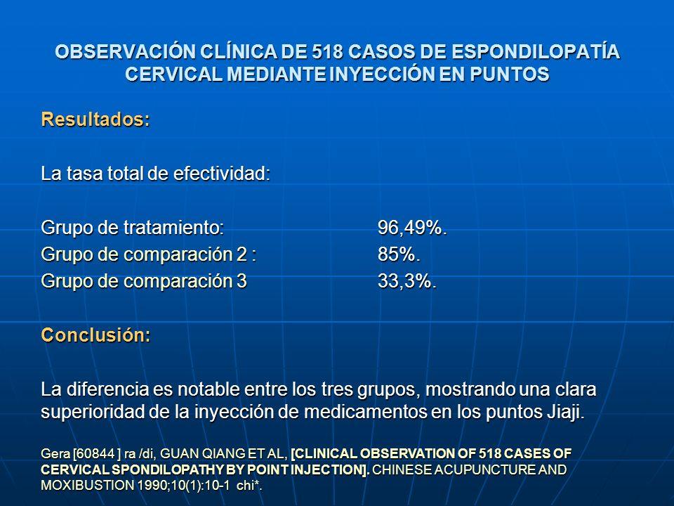 La tasa total de efectividad: Grupo de tratamiento: 96,49%.