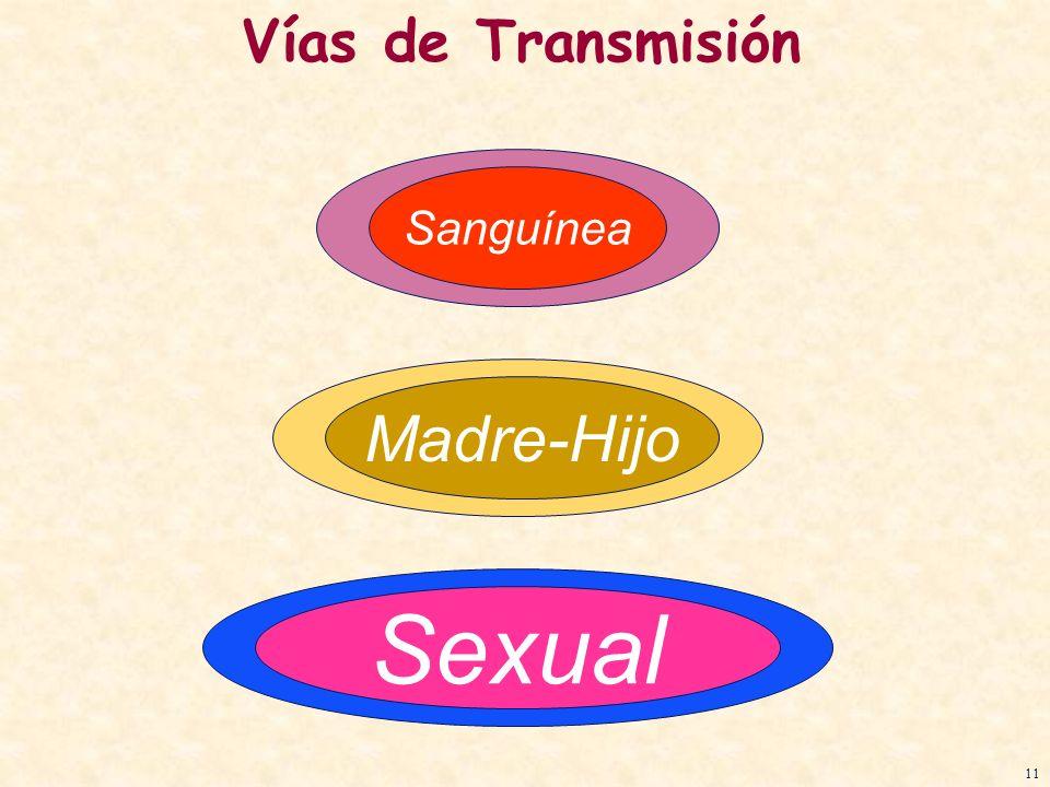 Vías de Transmisión Sanguínea Madre-Hijo Sexual 11