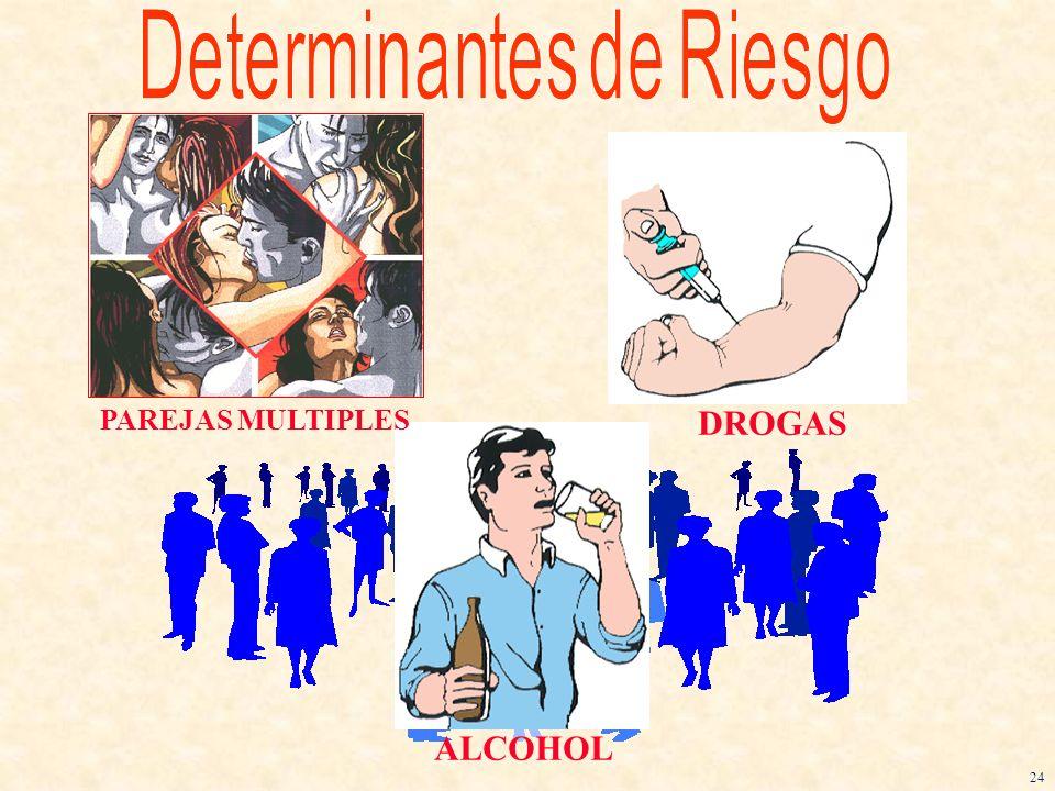 Determinantes de Riesgo