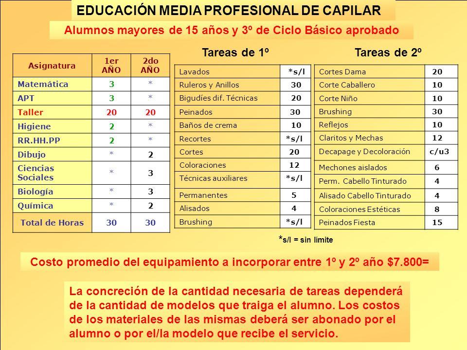 EDUCACIÓN MEDIA PROFESIONAL DE CAPILAR