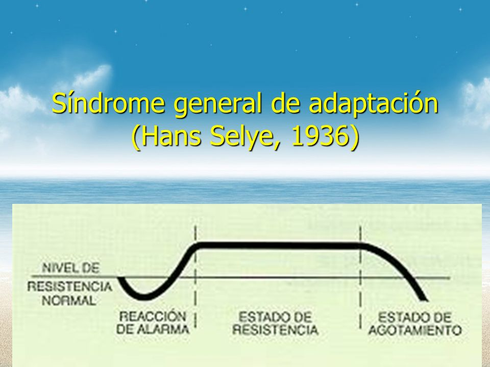 Síndrome general de adaptación (Hans Selye, 1936)