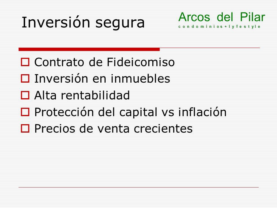 Inversión segura Arcos del Pilar c o n d o m i n i o s + l y f e s t y l e. Contrato de Fideicomiso.