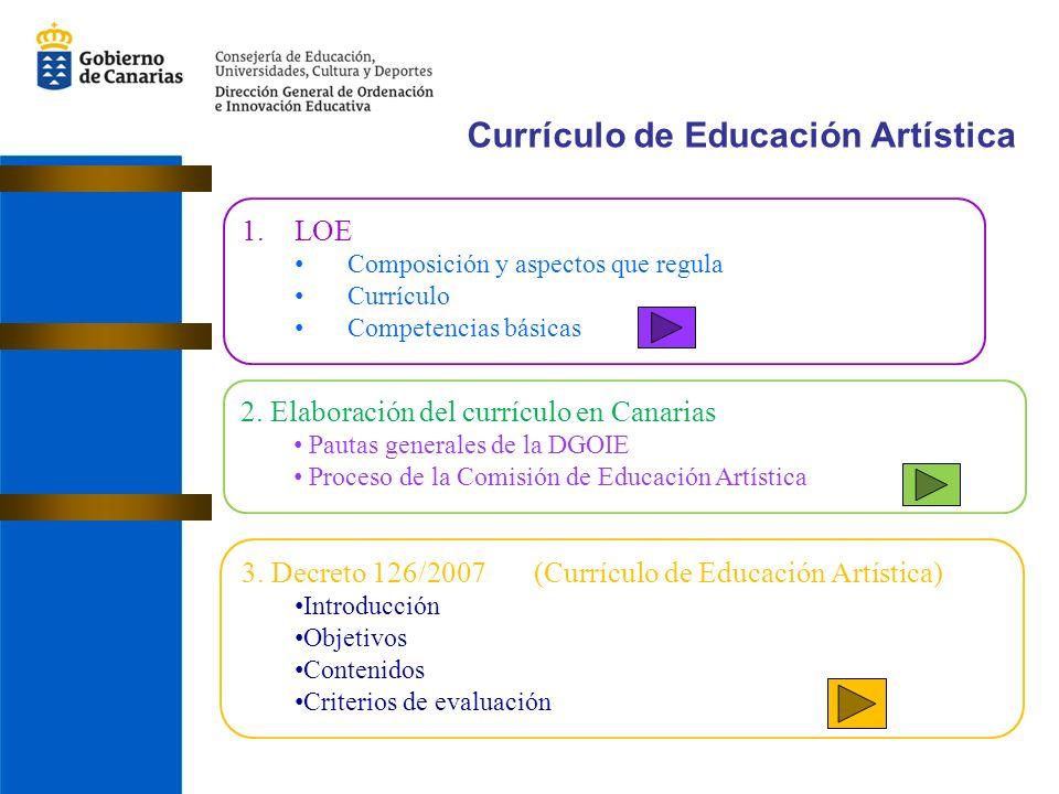 Currículo de Educación Artística