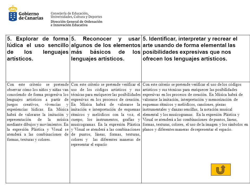 5. Explorar de forma lúdica el uso sencillo de los lenguajes artísticos.