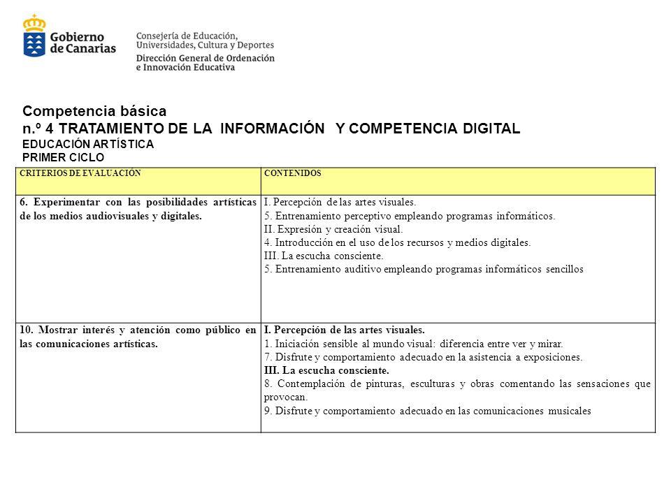 n.º 4 TRATAMIENTO DE LA INFORMACIÓN Y COMPETENCIA DIGITAL