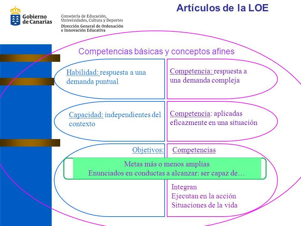 Artículos de la LOE Competencias básicas y conceptos afines