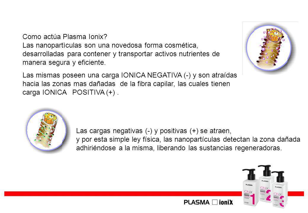 Como actúa Plasma Ionix