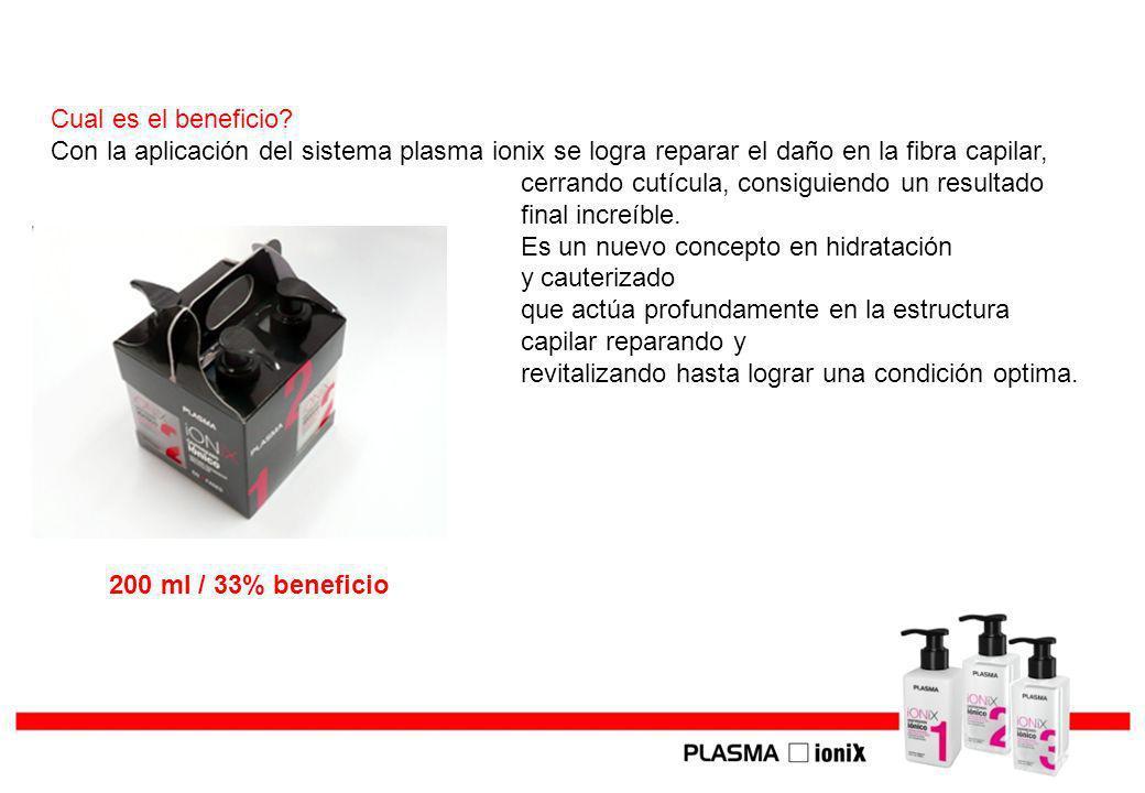 Cual es el beneficio Con la aplicación del sistema plasma ionix se logra reparar el daño en la fibra capilar,