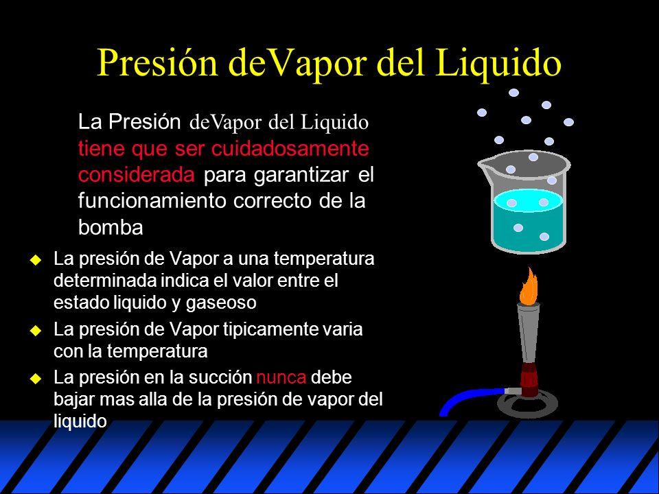 Presión deVapor del Liquido