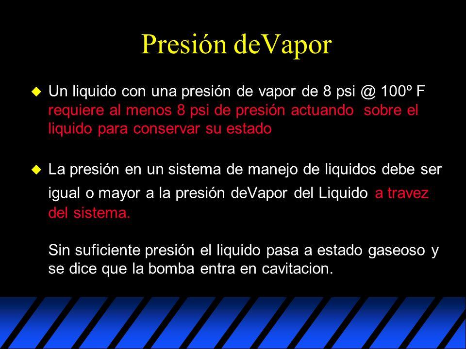 Presión deVapor