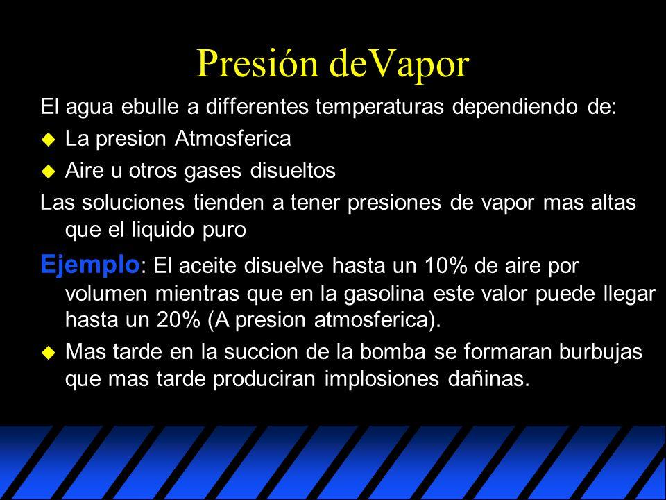 Presión deVapor El agua ebulle a differentes temperaturas dependiendo de: La presion Atmosferica. Aire u otros gases disueltos.