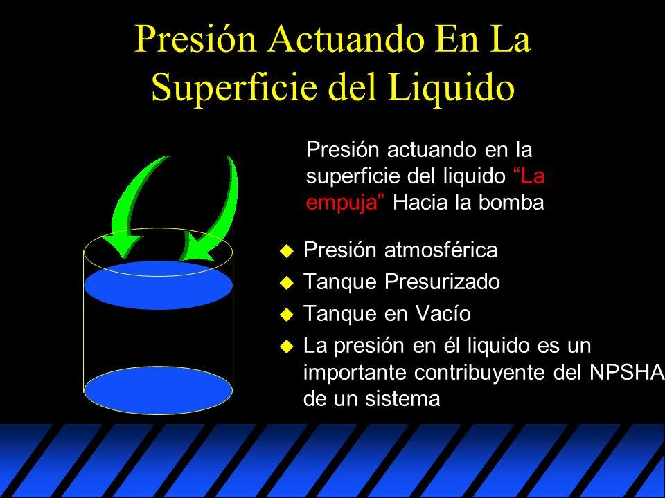 Presión Actuando En La Superficie del Liquido