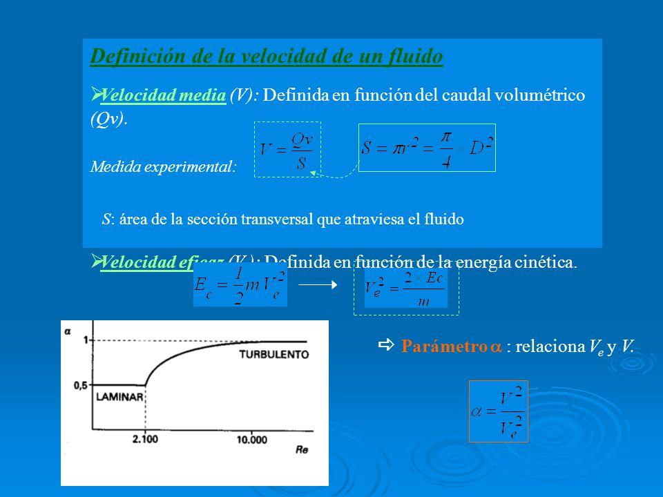 Definición de la velocidad de un fluido
