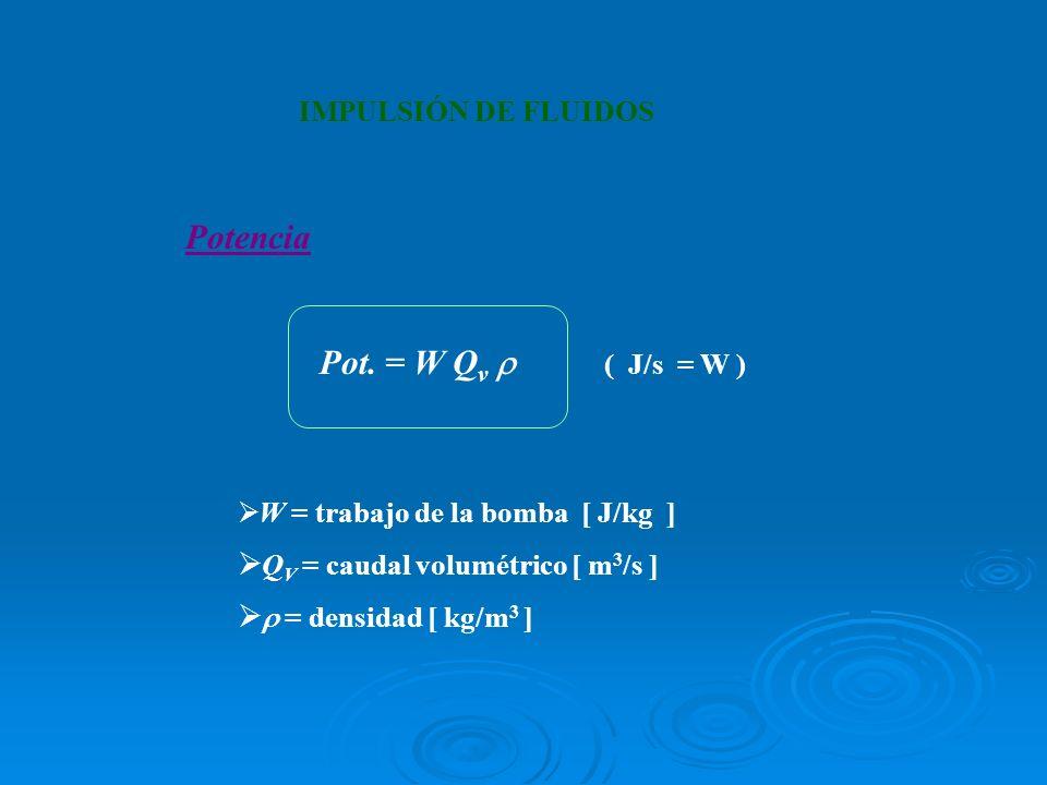 Potencia IMPULSIÓN DE FLUIDOS Pot. = W Qv  ( J/s = W )