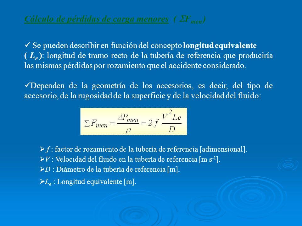 Cálculo de pérdidas de carga menores ( Fmen )
