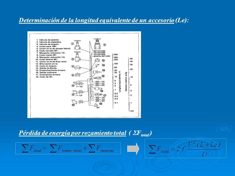 Determinación de la longitud equivalente de un accesorio (Le):